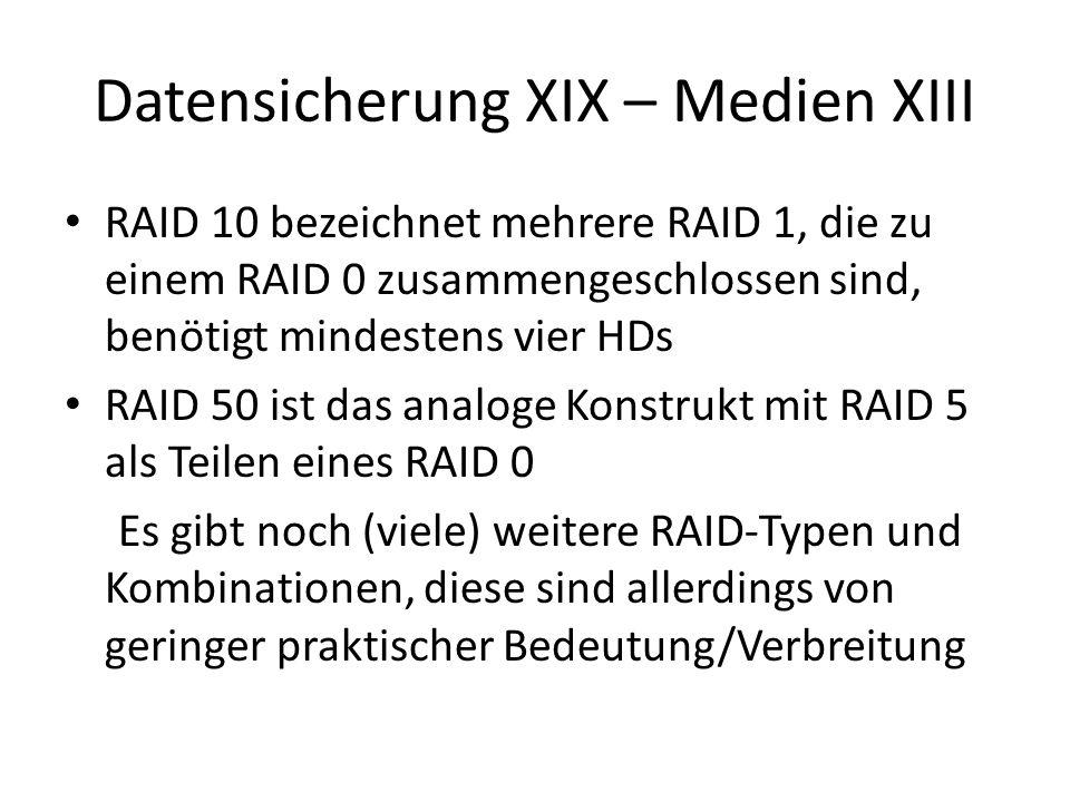 Datensicherung XIX – Medien XIII