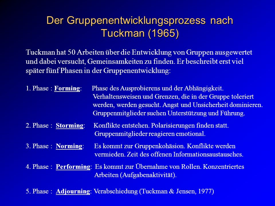 Der Gruppenentwicklungsprozess nach Tuckman (1965)