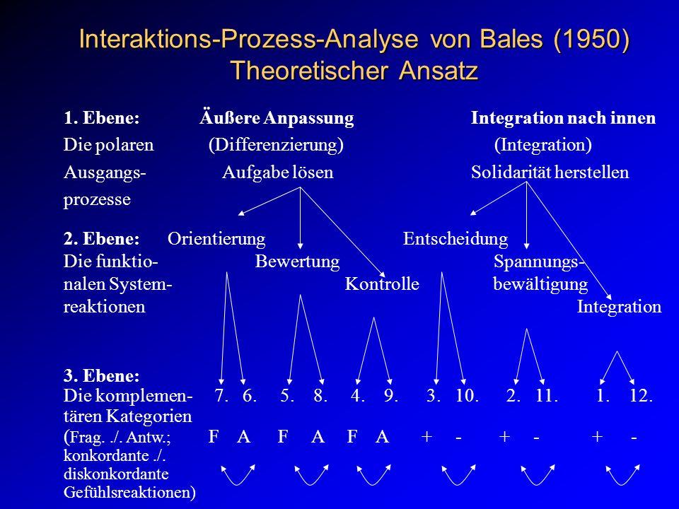 Interaktions-Prozess-Analyse von Bales (1950) Theoretischer Ansatz