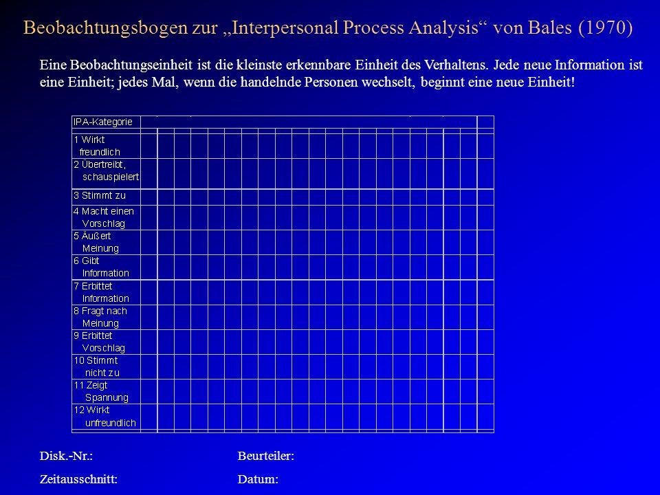 """Beobachtungsbogen zur """"Interpersonal Process Analysis von Bales (1970)"""