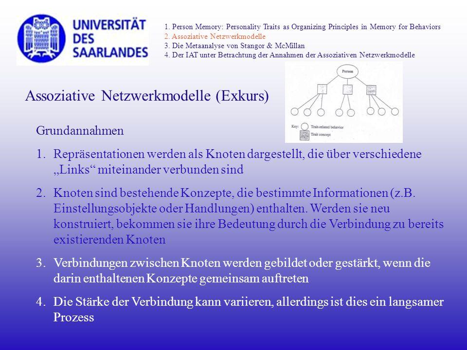Assoziative Netzwerkmodelle (Exkurs)