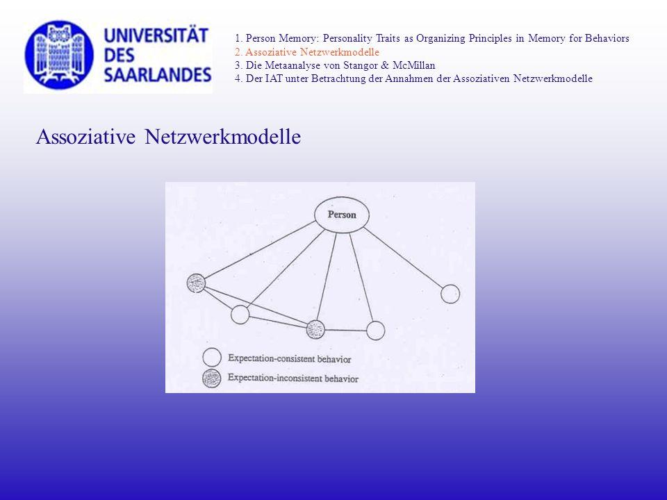 Assoziative Netzwerkmodelle