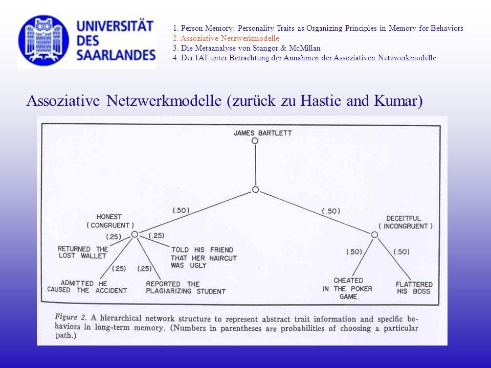 Assoziative Netzwerkmodelle (zurück zu Hastie and Kumar)