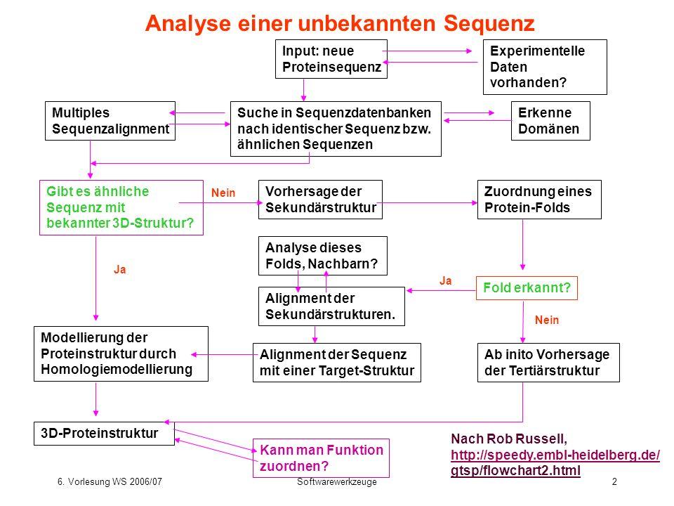Analyse einer unbekannten Sequenz