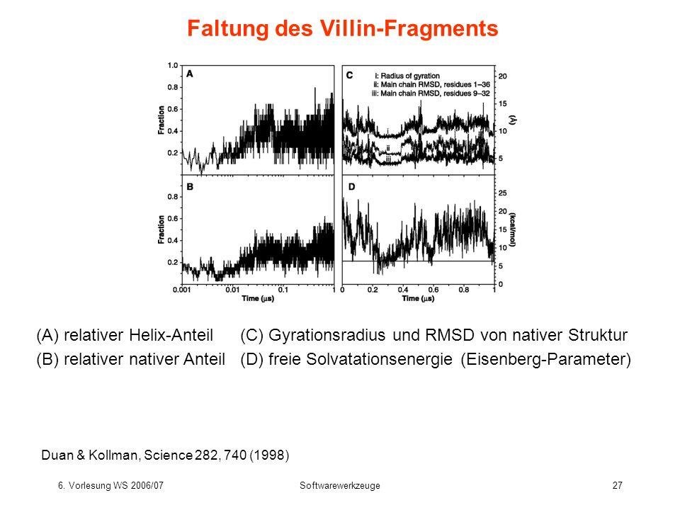 Faltung des Villin-Fragments