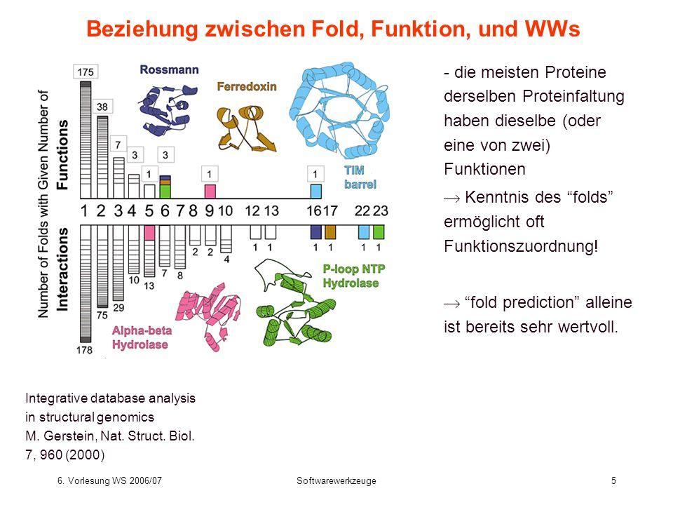 Beziehung zwischen Fold, Funktion, und WWs