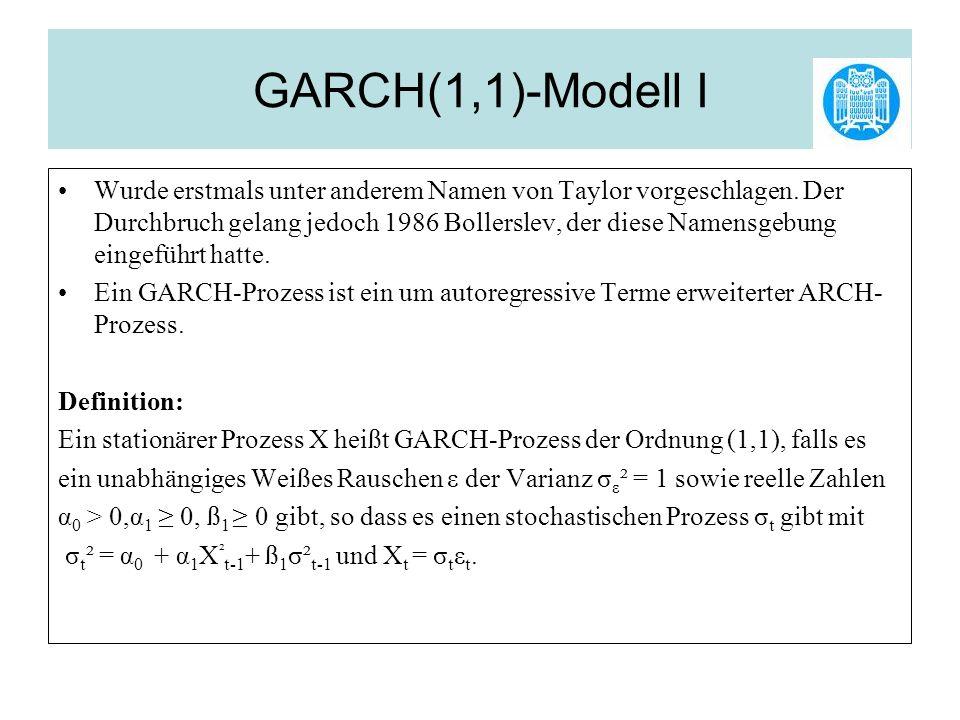 GARCH(1,1)-Modell I