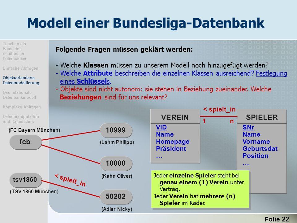 Modell einer Bundesliga-Datenbank