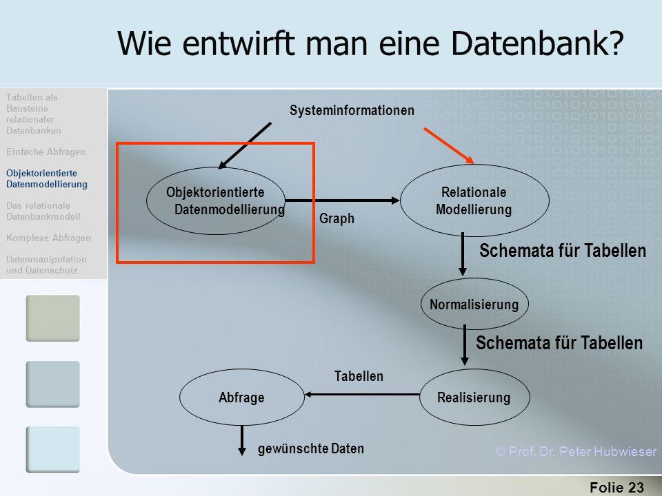 Wie entwirft man eine Datenbank