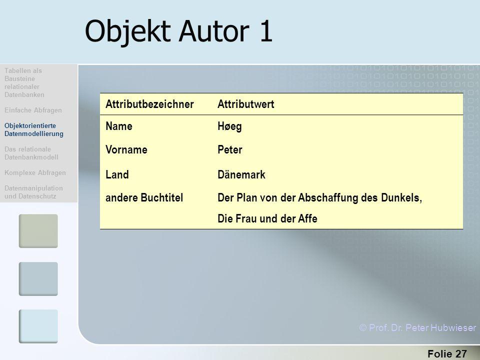 Objekt Autor 1 Attributbezeichner Attributwert Name Høeg Vorname Peter