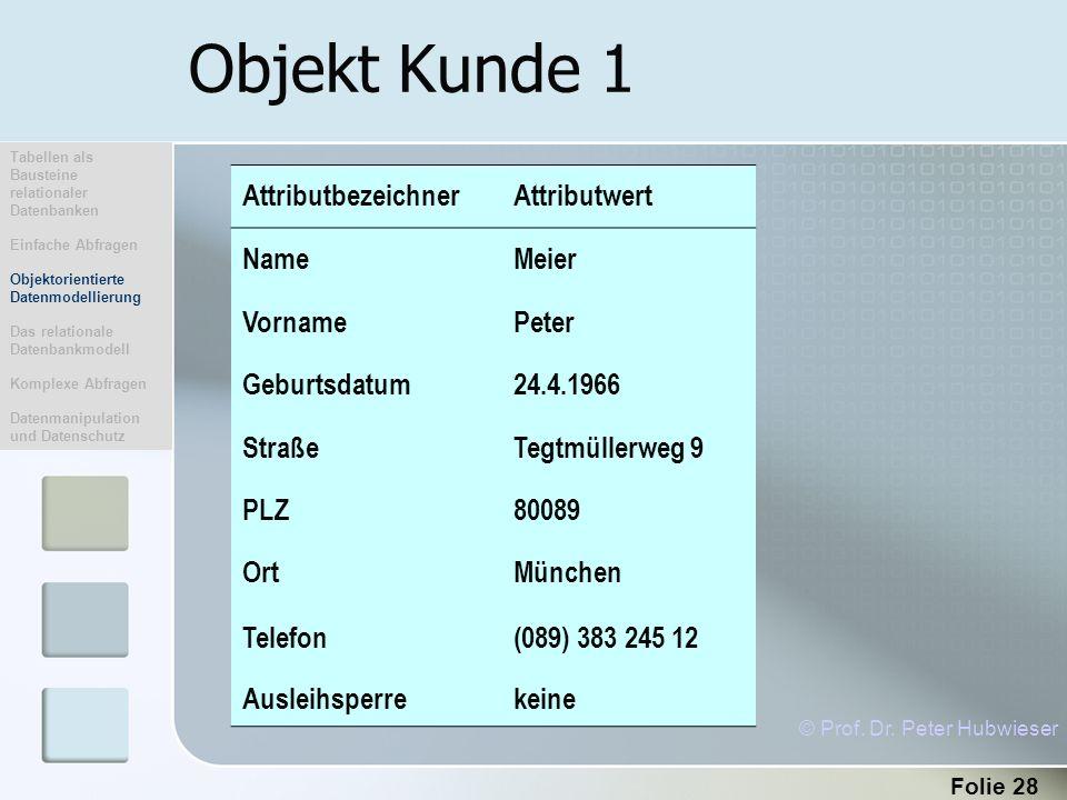 Objekt Kunde 1 Attributbezeichner Attributwert Name Meier Vorname