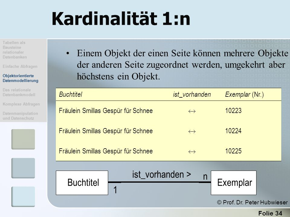Kardinalität 1:n ist_vorhanden > n Buchtitel Exemplar 1