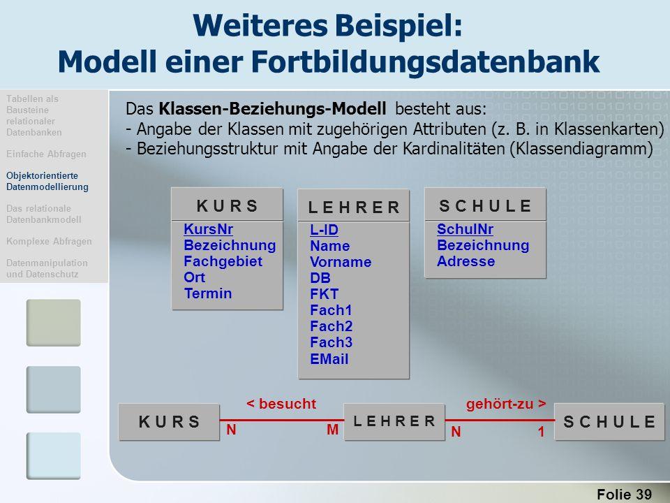 Modell einer Fortbildungsdatenbank