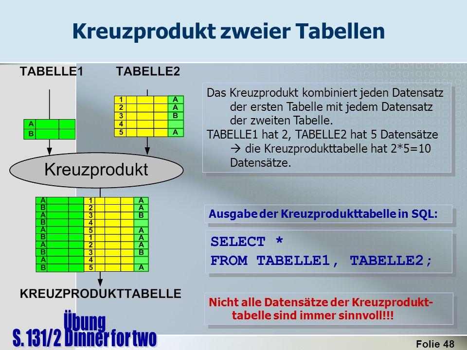 Kreuzprodukt zweier Tabellen