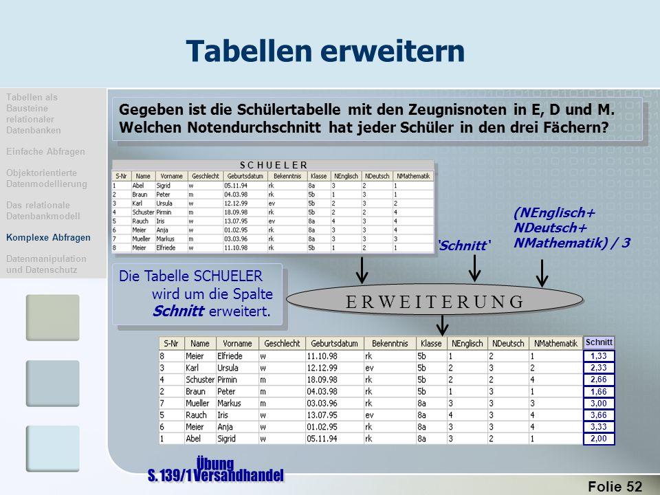 Tabellen erweitern E R W E I T E R U N G