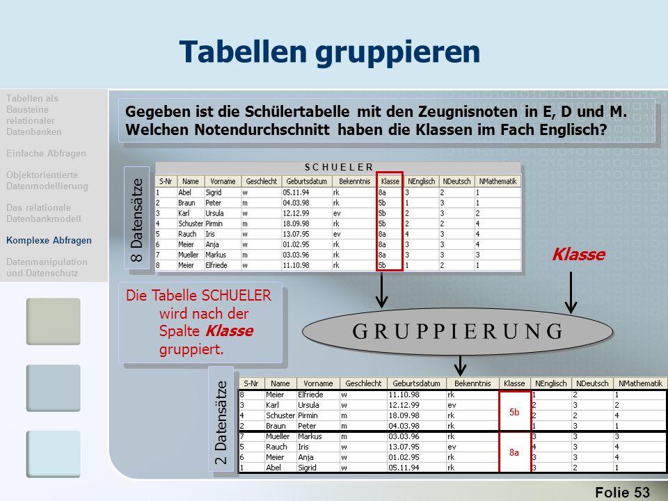 Tabellen gruppieren G R U P P I E R U N G Klasse