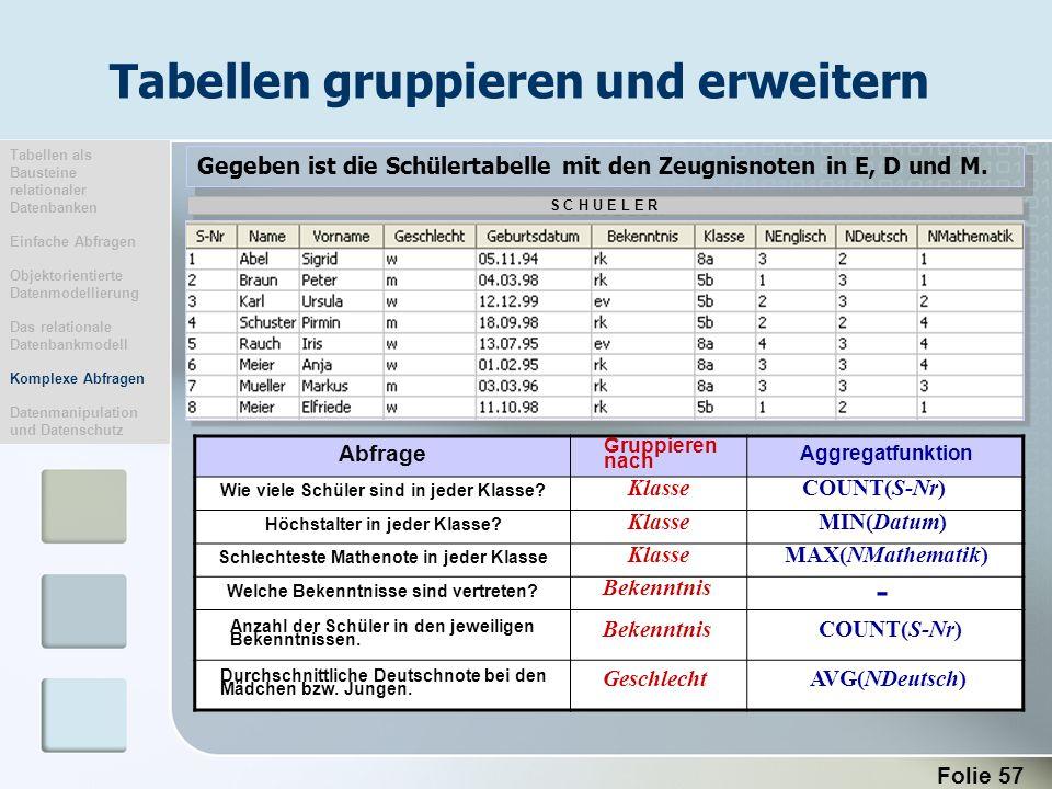 Tabellen gruppieren und erweitern