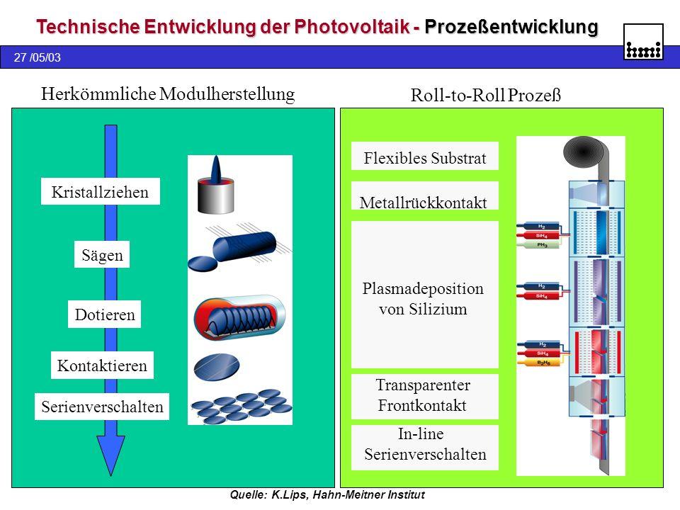 Technische Entwicklung der Photovoltaik - Prozeßentwicklung