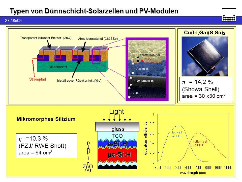 Typen von Dünnschicht-Solarzellen und PV-Modulen