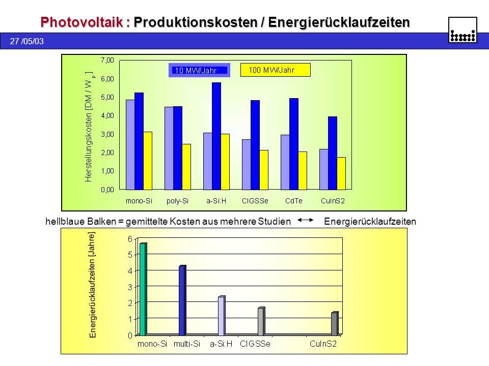 Photovoltaik : Produktionskosten / Energierücklaufzeiten