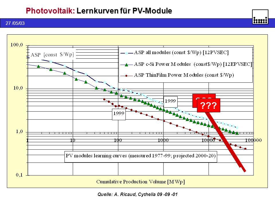Photovoltaik: Lernkurven für PV-Module 27 /05/03
