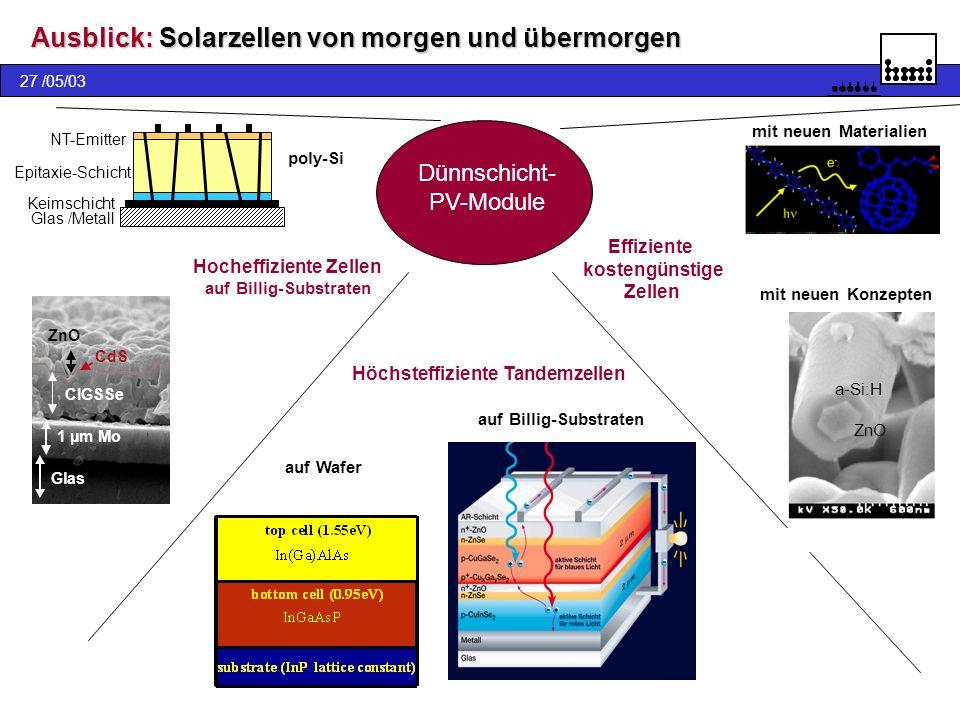 Ausblick: Solarzellen von morgen und übermorgen