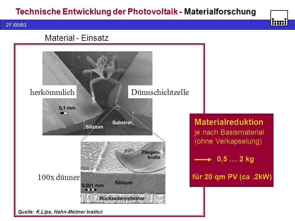 Technische Entwicklung der Photovoltaik - Materialforschung