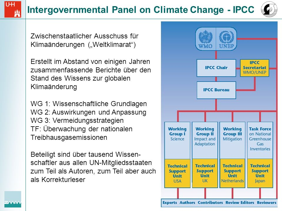 Intergovernmental Panel on Climate Change - IPCC