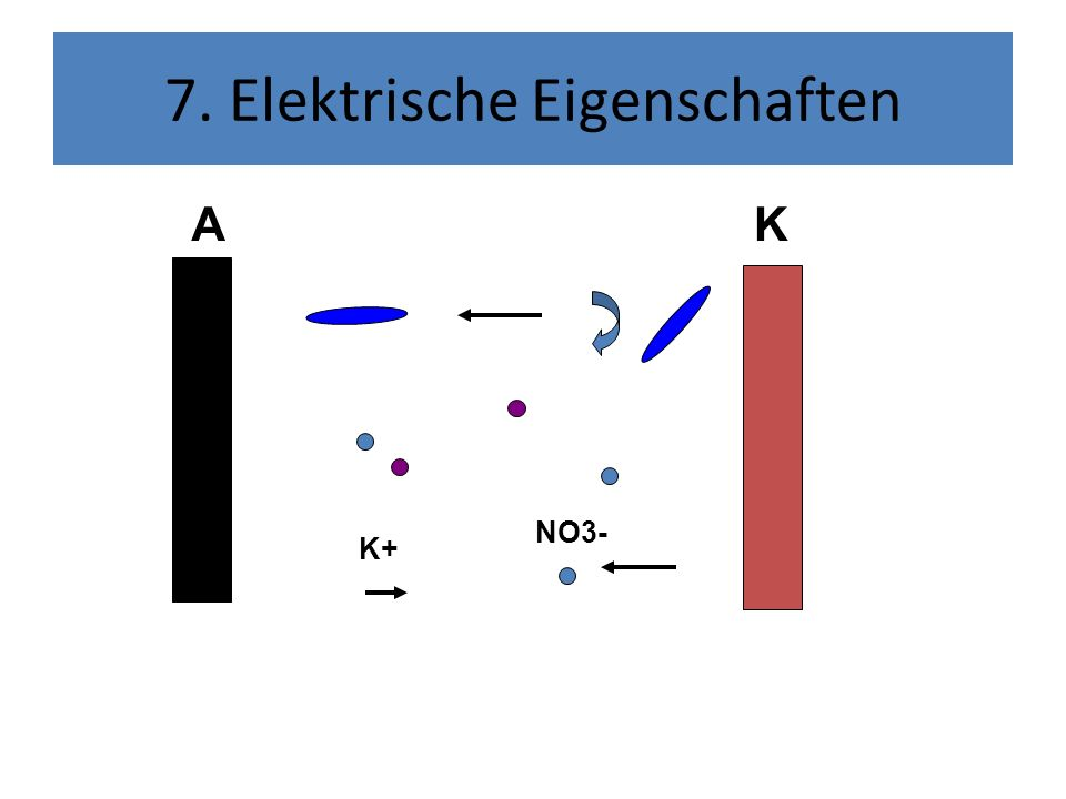 7. Elektrische Eigenschaften