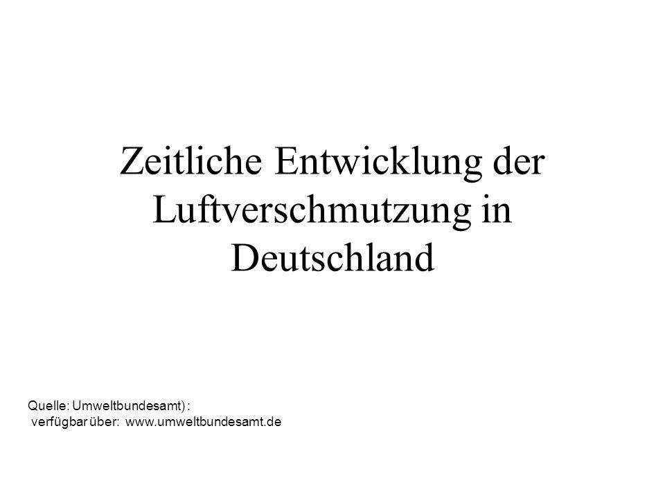 Zeitliche Entwicklung der Luftverschmutzung in Deutschland