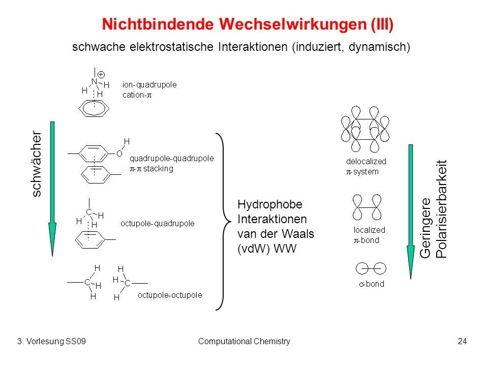 Nichtbindende Wechselwirkungen (III)