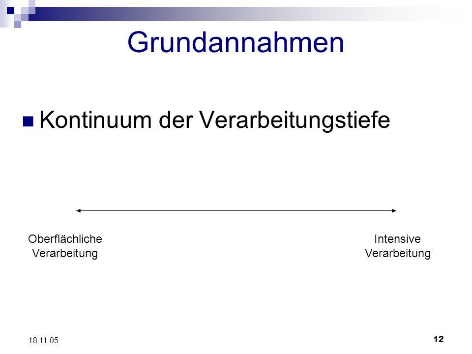 Grundannahmen Kontinuum der Verarbeitungstiefe