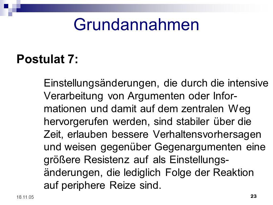 Grundannahmen Postulat 7: