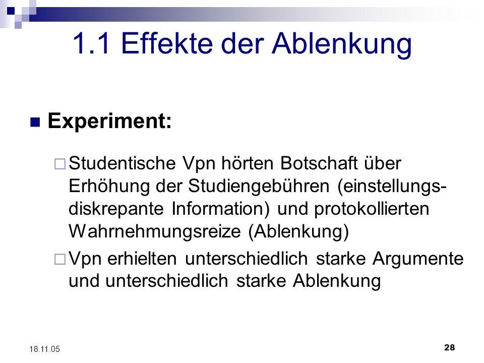 1.1 Effekte der Ablenkung Experiment: