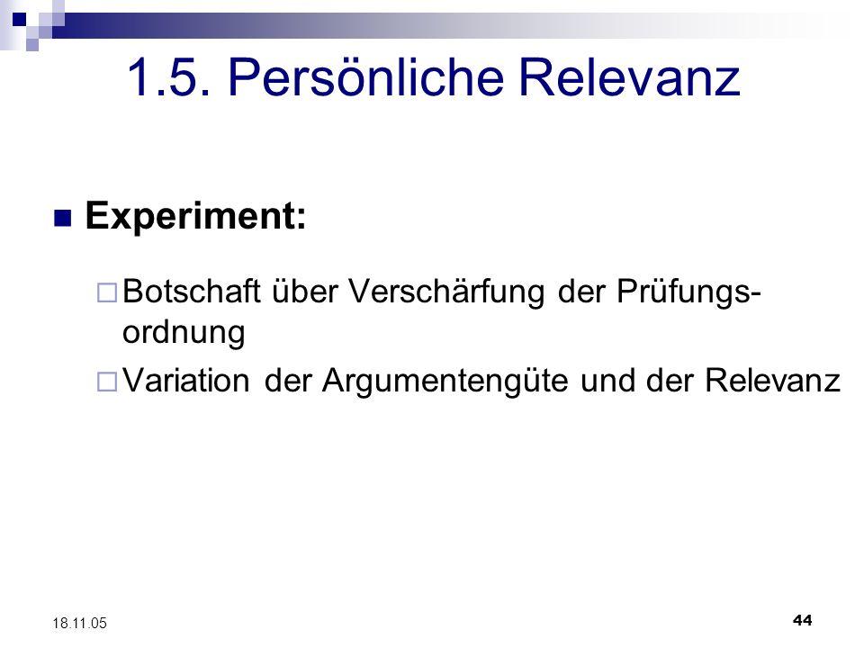 1.5. Persönliche Relevanz Experiment: