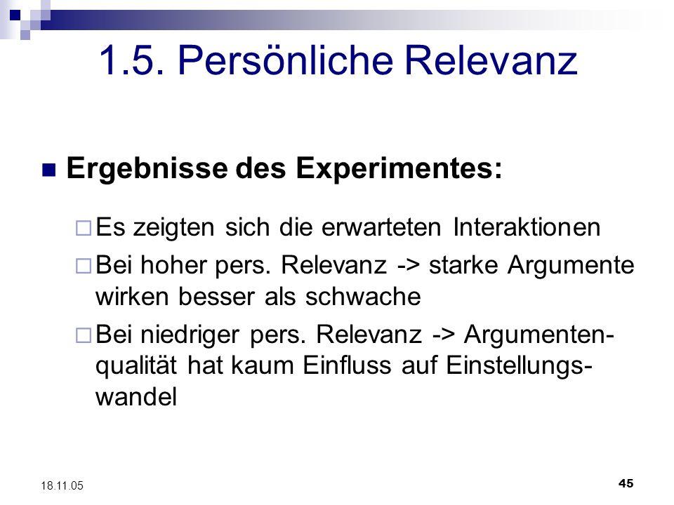 1.5. Persönliche Relevanz Ergebnisse des Experimentes: