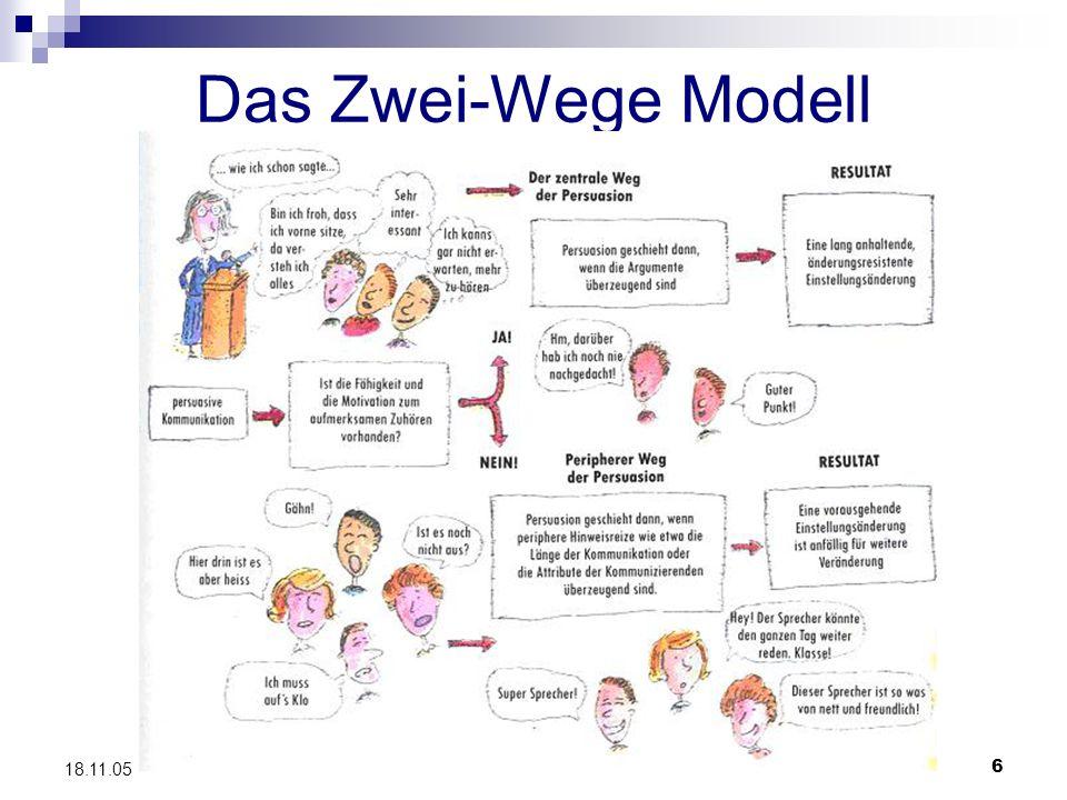 Das Zwei-Wege Modell 18.11.05