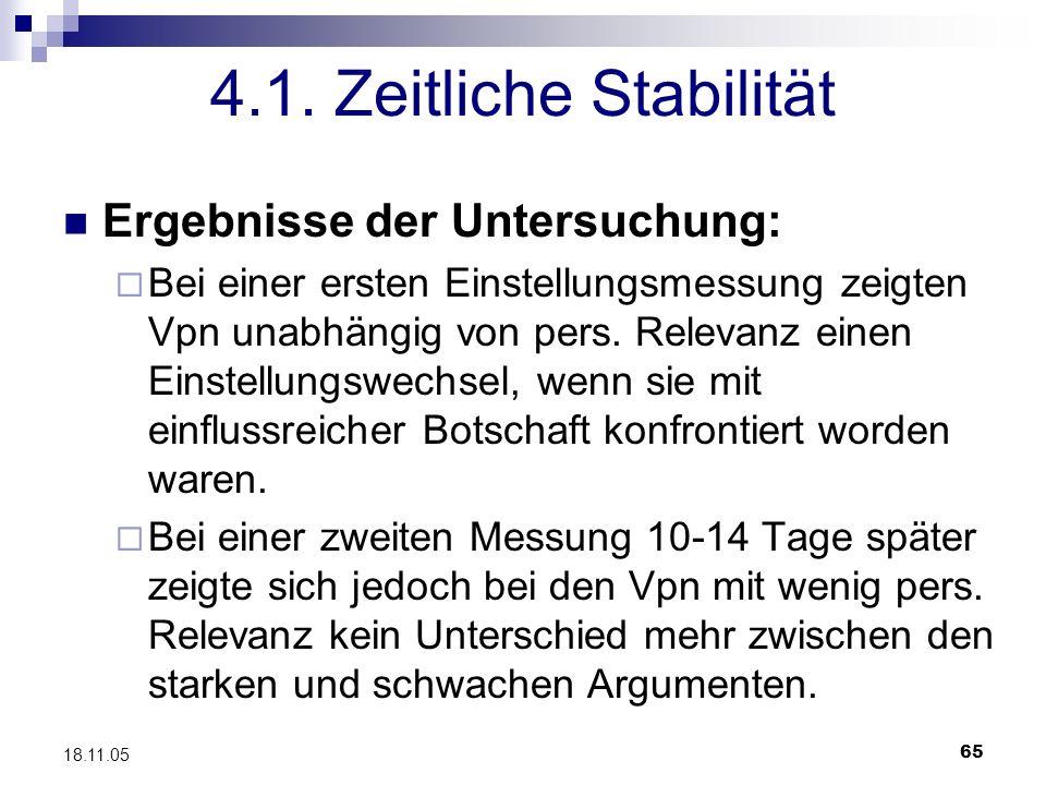 4.1. Zeitliche Stabilität Ergebnisse der Untersuchung: