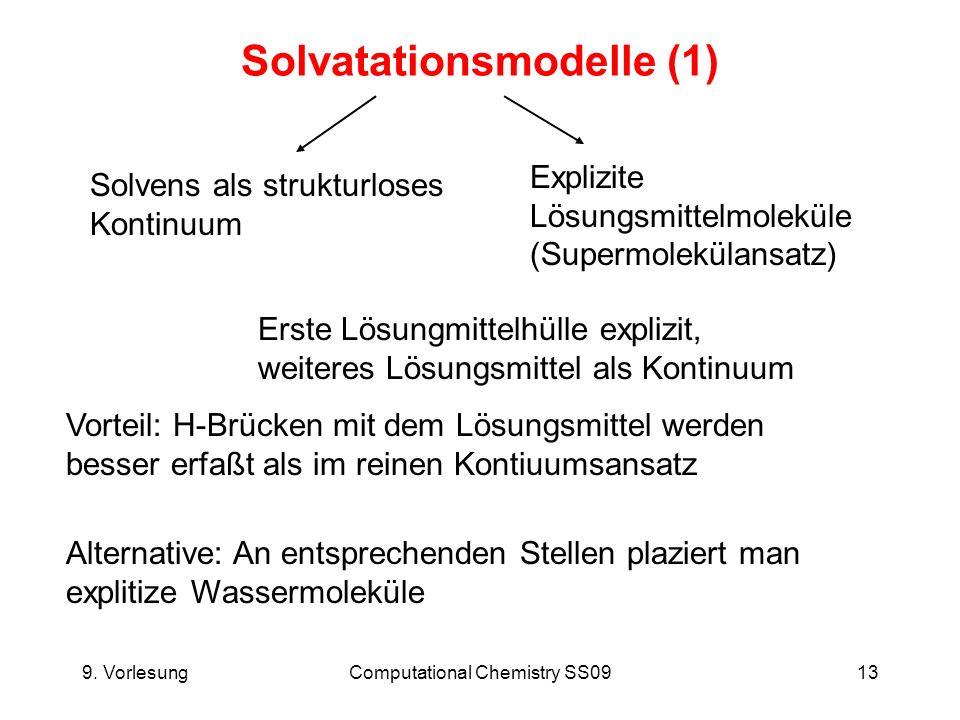 Solvatationsmodelle (1)