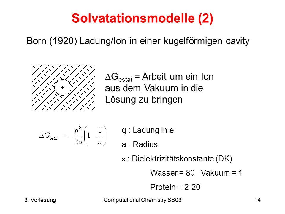 Solvatationsmodelle (2)