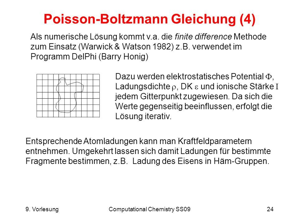 Poisson-Boltzmann Gleichung (4)