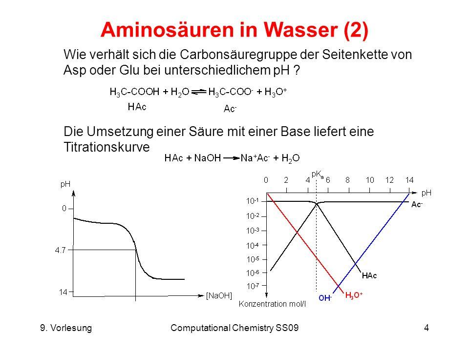 Aminosäuren in Wasser (2)