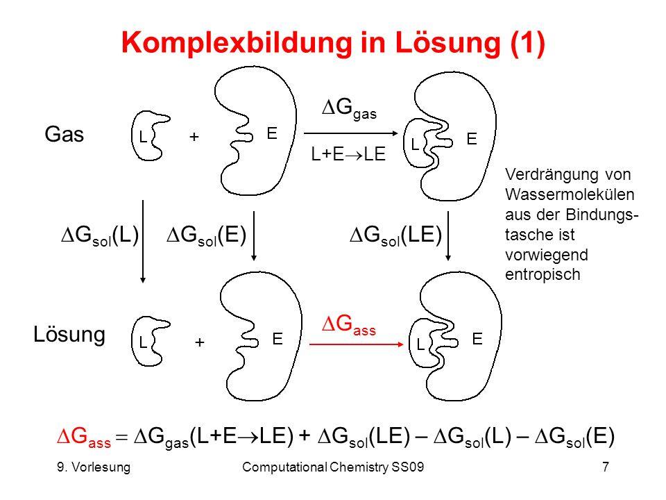 Komplexbildung in Lösung (1)