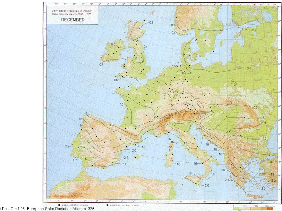 / Palz-Greif 96: European Solar Radiation Atlas ,p. 326