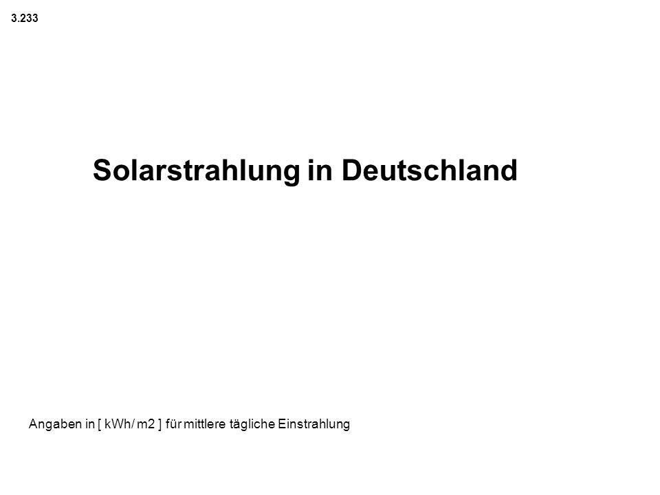 Solarstrahlung in Deutschland
