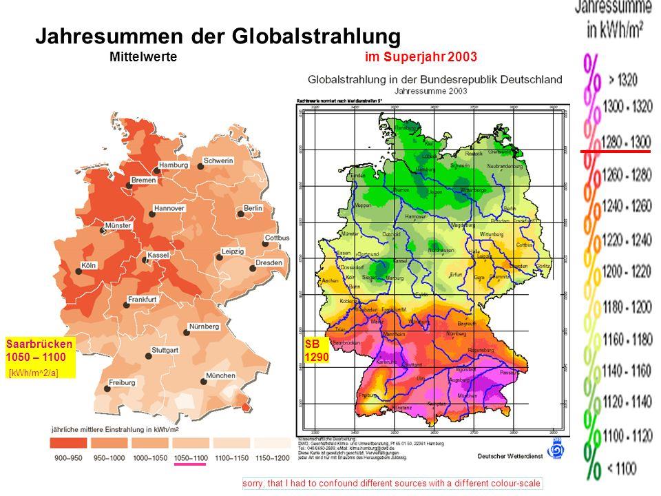 Jahresummen der Globalstrahlung