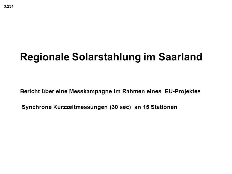Regionale Solarstahlung im Saarland