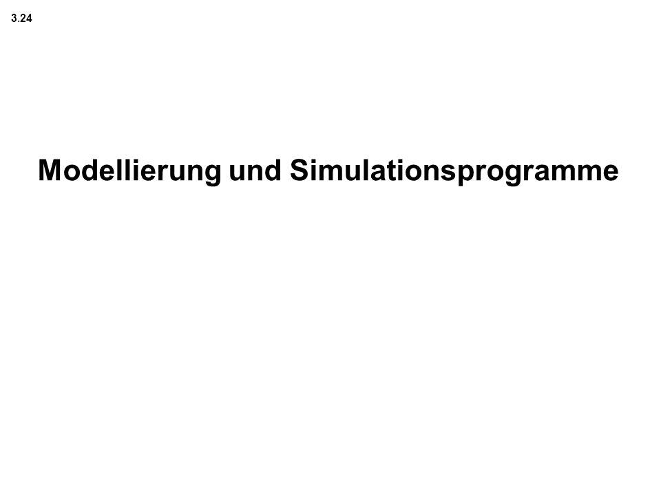 Modellierung und Simulationsprogramme