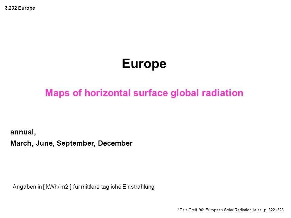 Europe Maps of horizontal surface global radiation