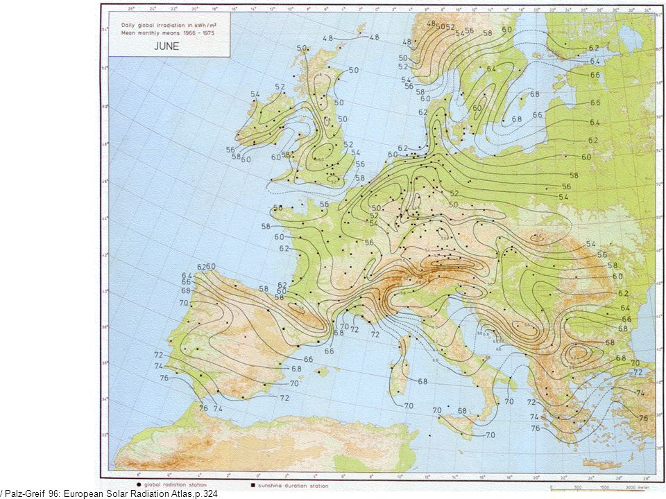 / Palz-Greif 96: European Solar Radiation Atlas,p.324